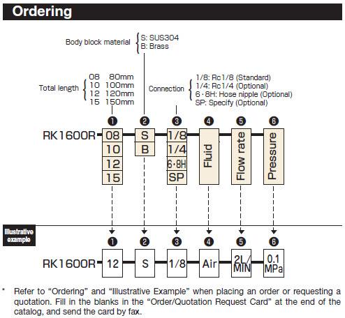 RK1600R_Ordering.jpg